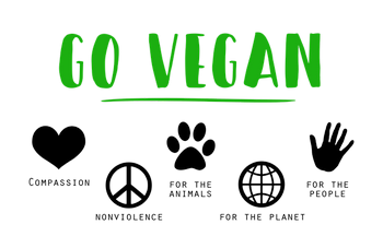 Lo stile di vita vegan è rispetto di uomini, animali e pianeta