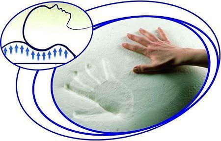 Impronta su memory foam impressa col calore della mano