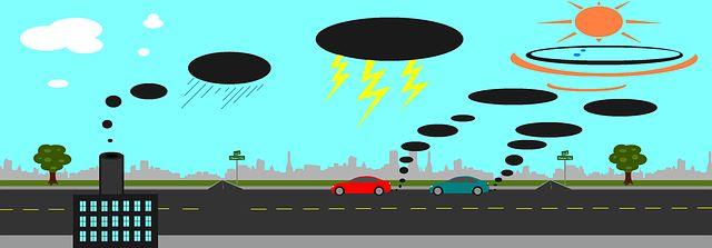 Per migliorare l'aria non bisogna usare automobili inquinanti